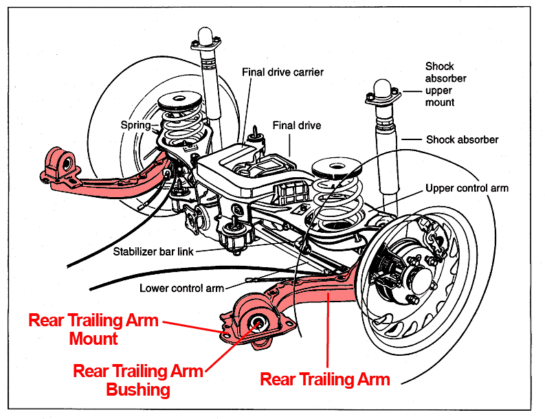 rear suspension e36 bmw e36 engine diagram wiring diagram data