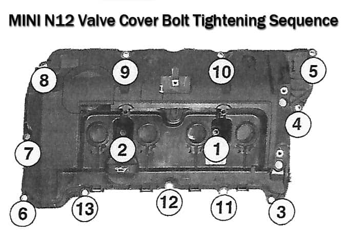 MINI N12 engine - valve cover bolt tightening sequence
