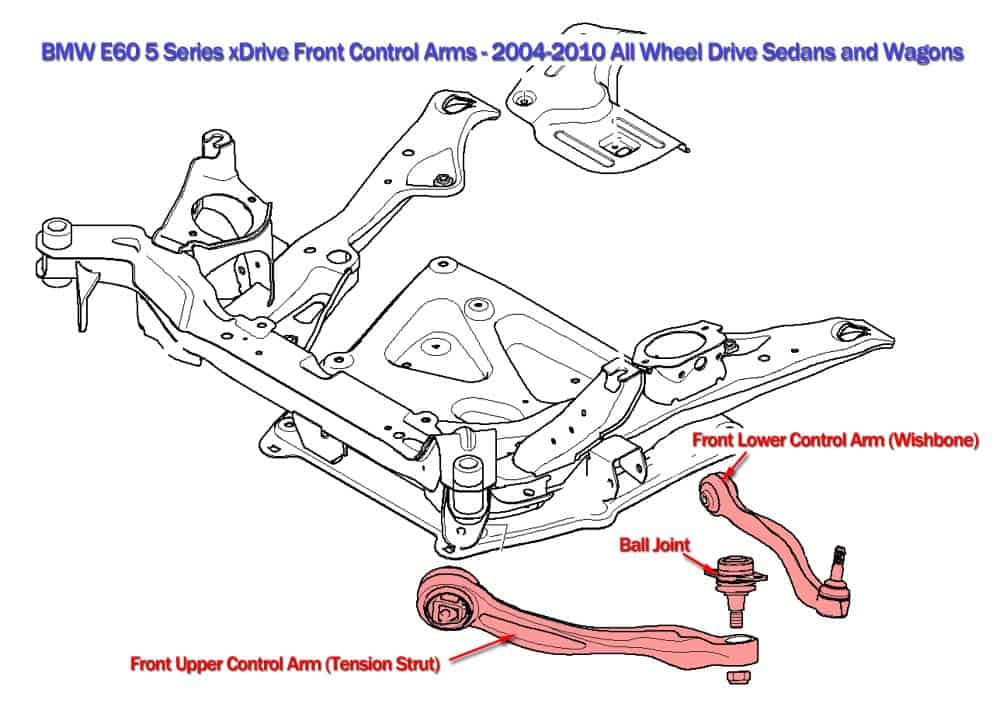 Suspension Wishbone Front Lower Right /& Left Control Arm Kit for BMW X5 X6
