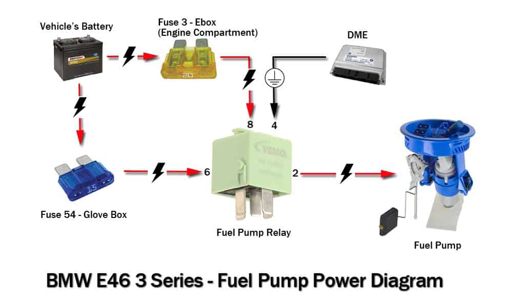 bmw fuel pump diagram bmw e46 fuel pump test 2000 2005 325i 325ci m54 eng  bmw e46 fuel pump test 2000 2005 325i