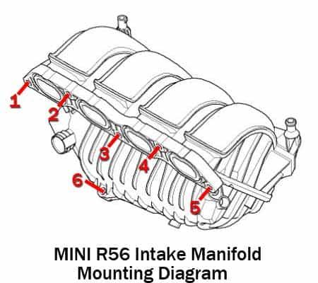Intake manifold mounting diagram