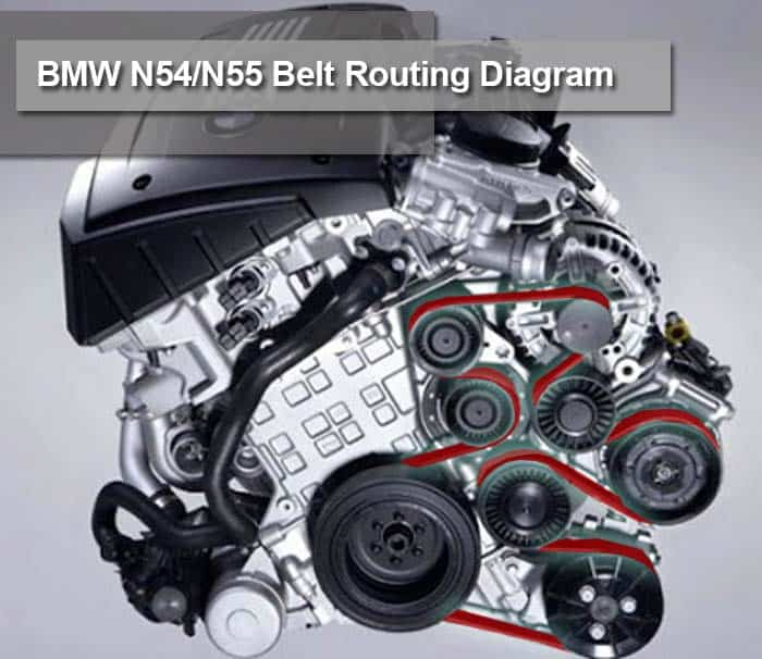 BMW N54/N55 belt routing diagram
